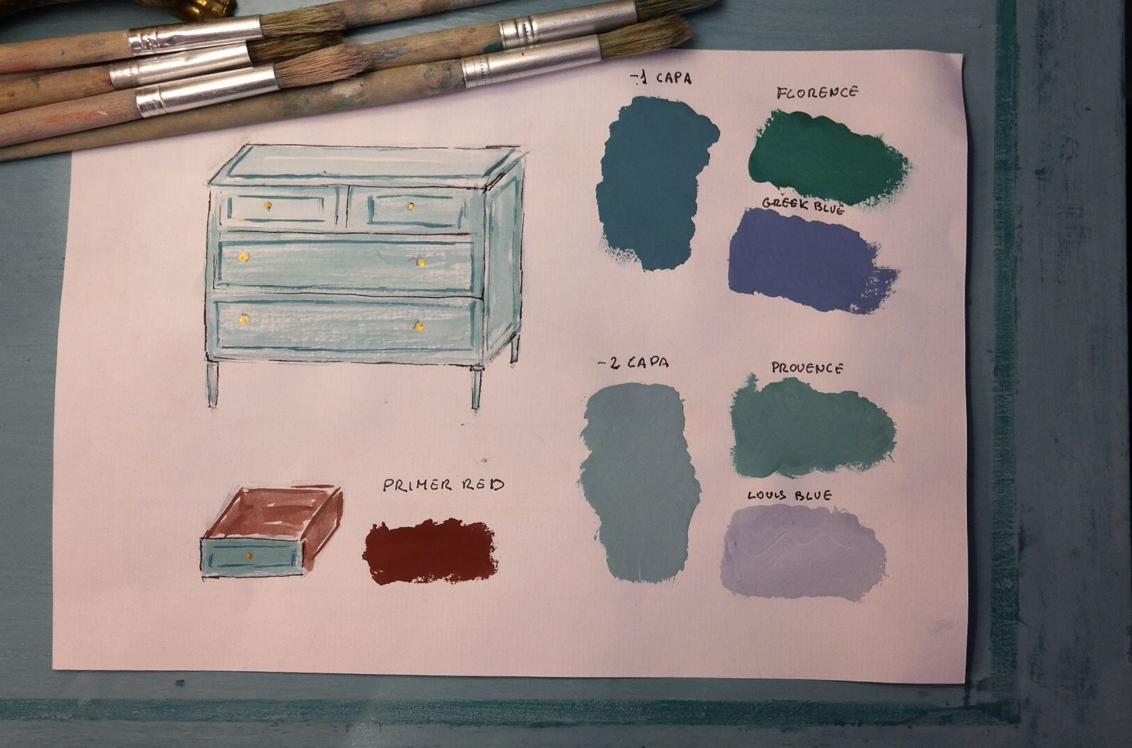 Tutorial boceto Comoda ,Chalk Paint by Annie Sloan